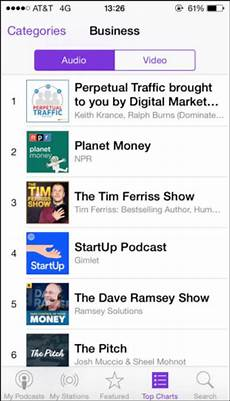 Podcast Top Charts How To Launch A Podcast Drive It To The Top Of The Charts