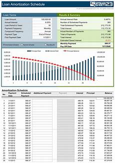 Home Amortization Calculators Loan Amortization Schedule Free For Excel