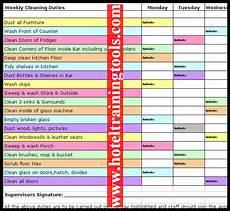 Restaurant Cleaning Schedule Restaurant Cleaning Quotes Quotesgram