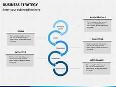 Business Strategy Powerpoint Business Strategy Powerpoint Template Sketchbubble