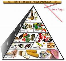 Diet Chart For Non Vegetarian Diabetes India Diet Charts