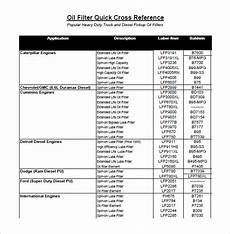 Fuel Filter Crossover Chart Free 5 Sample Oil Filter Cross Reference Chart Templates
