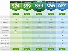 Amazon Product Comparison Chart 4 Product Comparison Best Practices Agconsult