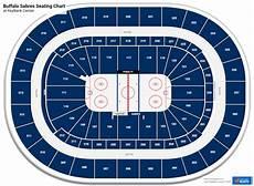 Sabres Virtual Seating Chart Keybank Center Section 215 Buffalo Sabres