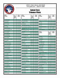 Case Trim Length Chart Lyman Case Trimmer Pilots By Graf Amp Sons Inc Issuu