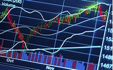 Pcs Stock Chart Best Forex Live Trading Rooms Trading Room With Free