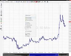 Ultimate Charting Software Working With Templates Ultimate Charting Software Manual 1
