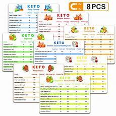 Pcs Stock Chart Pcs Stock Chart