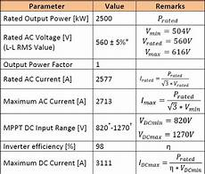 Solar Inverter Sizing Chart What Will Be The Maximum Fault Current Through Marked