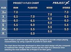 Swing Speed Shaft Flex Chart Driver Project X Shaft Review Course Tested And Expert Review