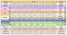 Conversion Chart Men S Shoes International Shoe Size Conversion Charts Converter Tables