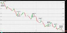 Chf Jpy Chart Chf Jpy Price Event Chart Forex Owl