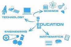 What Are Stem Degrees Stem Education Blue Background Download Free Vectors