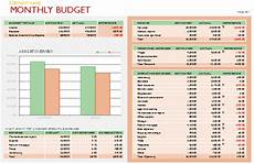 Monthly Business Budget Business Budget Template For Small Businesses