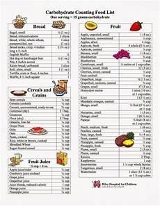 Carbohydrate Chart For All Foods Image Result For Carbohydrate Food List Chart