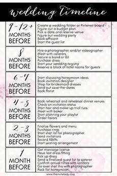 Wedding Plan Timeline Checklist Wedding Planning Timeline The Invite Lady