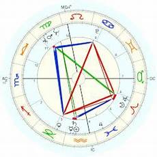H Allen Holmes Horoscope For Birth Date 31 January 1933