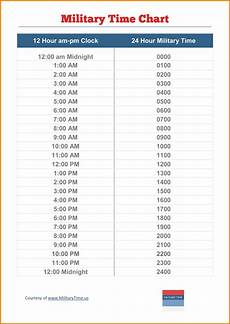 Comp Time Conversion Chart 7 Military Time Conversion Table Introduction Letter