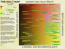 Malts Chart The Malt Map
