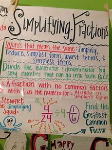 Common Core Anchor Charts Common Core 4th Grade Math Simplifying Fractions Anchor