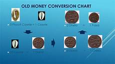 Money Conversion Chart Old Money Conversion Chart Youtube