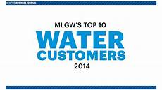 Memphis Light Gas And Water Jobs Memphis Light Gas And Water Mlgw Counted Cargill As Its