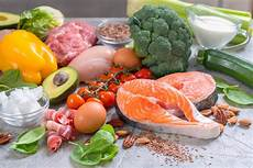 keto diet food list what to eat and avoid on keto