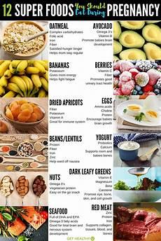 Best Diet During Pregnancy Chart Diet Plan For Early Pregnancy Diet Plan