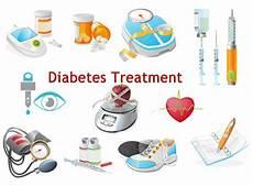 Controlling Your Diabetes