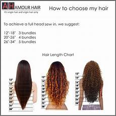 Curly Weave Inches Chart Wave Hair Weave