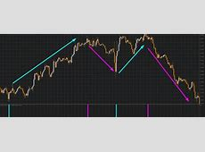 Best Forex Entry Point indicator for mt4 download free