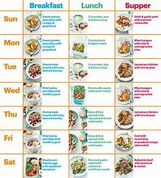 healthy diet plan summer 2017 recipes food