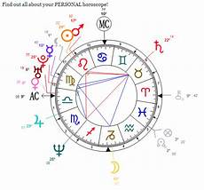 How To Read A Astrological Birth Chart How To Read Your Computer Generated Astrology Chart
