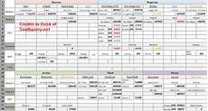 Maplestory Pathfinder Dps Chart The Class That Deals The Most Damage Is Maplestory