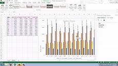 How To Chart Data In Excel How To Add Data Labels To Your Excel Chart In Excel 2013