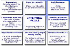 Interview Skills Physiotalk On Preparing For Applications And Interviews