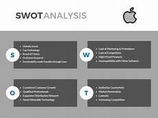 Swot Analysis Of Apple Apple Swot Analysis With Infographics Businessays Net