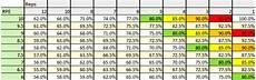 Proin Dosage Chart Pyramid Workout Chart Bench Press Blog Dandk