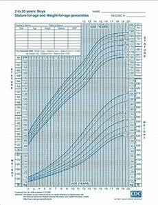 Growth Chart 13 Year Old Female What Is The Average Weight Of A 13 Year Old Boy Quora