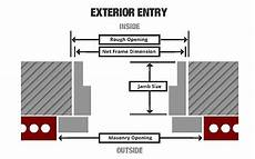 Exterior Door Sizes Chart Best Exterior Doors For Your Home The Home Depot