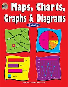 Examples Of Charts Graphs And Diagrams Maps Charts Graphs Amp Diagrams Tcr0169 Teacher