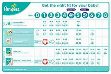 How Many Diapers Per Day By Age Chart Easy To Use Nappy Size Guide Pampers Size Chart Pampers