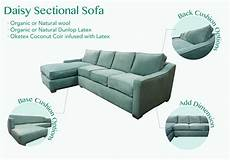 Stretch Sofa Covers For 3 Cushion Png Image by Organic Sectional Sofa Organic Sectional