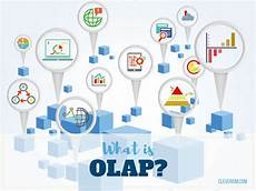 What Is Olap What Is Olap Cleverism
