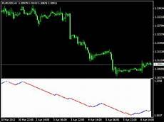 Renko Charts Free Download Renko Charts Free Download Forex Trading Strategies