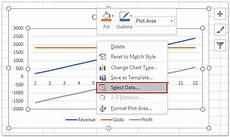 How To Create A Breakeven Chart How To Do Break Even Analysis In Excel