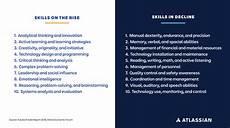 List Of Career Skills 3 Essential Skills For Career Development Planning