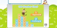 Abcya Com 100 Chart Ministry Of Kids Central One Hundred Number Chart Game By