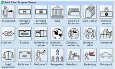 Manufacturing Flow Chart Symbols Process Flow Chart Symbols For Manufacturing
