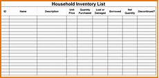 Moving Box Inventory List Template Household Inventory List Template Charlotte Clergy Coalition